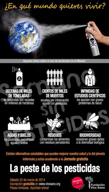 Cartel de la jornada La Peste de los Pesticidas