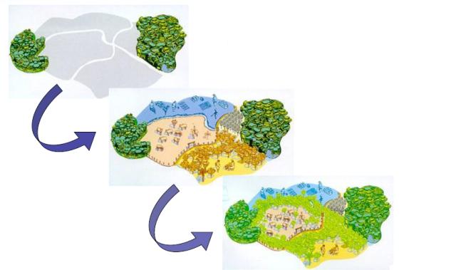 La conectividad de dos hábitats naturales se puede manejar gestionando correctamente las áreas adyacentes
